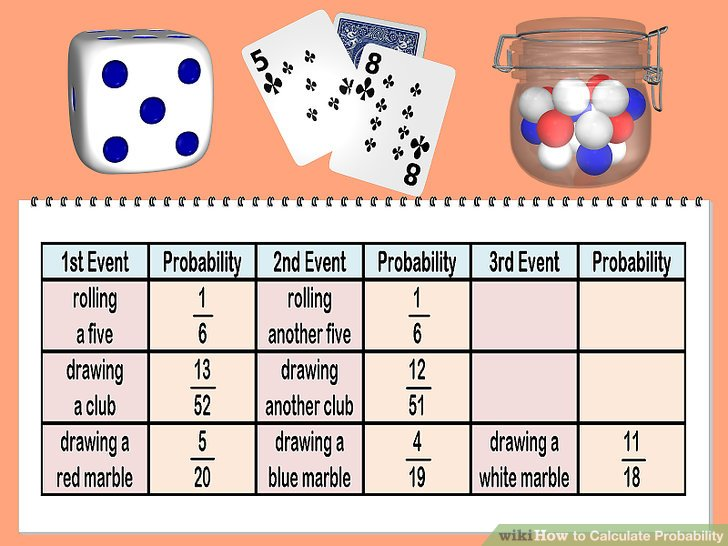 Probability of - 614710