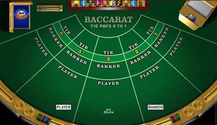 Baccarat Strategy Bet - 437258