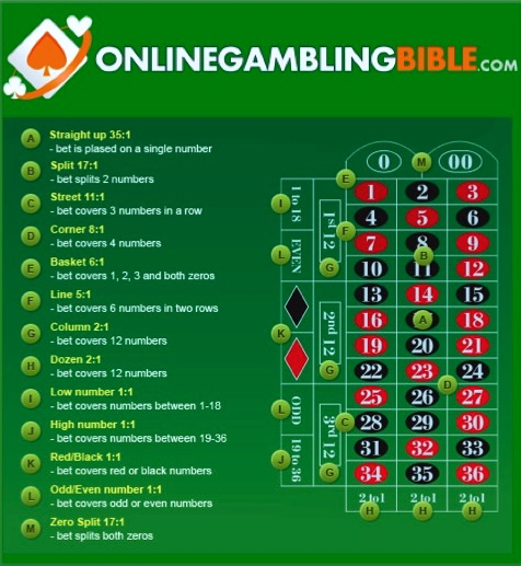 Casino Live Chat - 535554