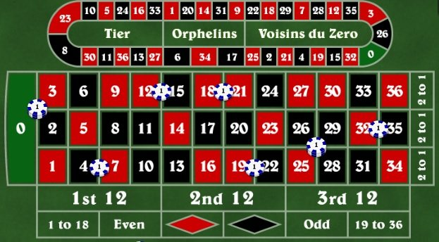 Payout Odds - 129094